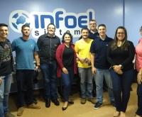 Acic Curitibanos - Jovens Empreendedores realizam Visita Técnica.